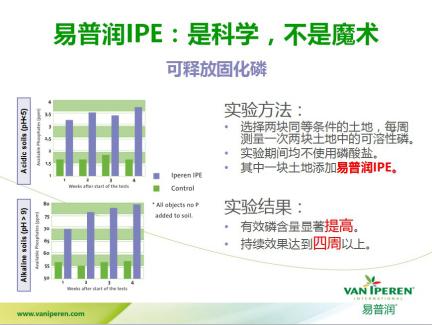 (IPE对磷素增效明显的科学验证)